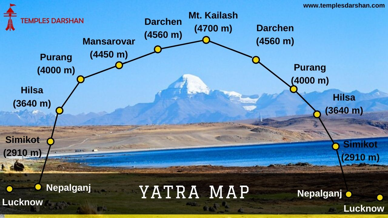 This is the route plan of kailash mansarovar yatra from lucknow route