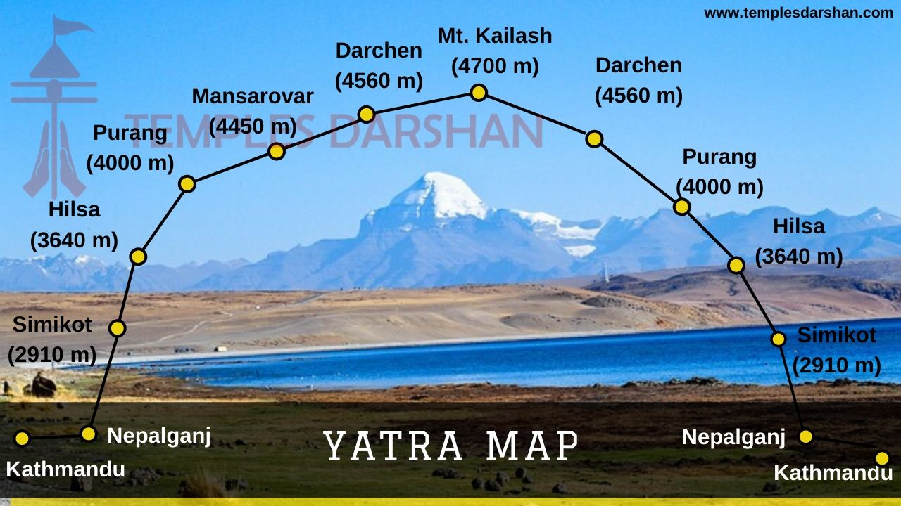 Kailash yatra by helicopter from kathmandu route map